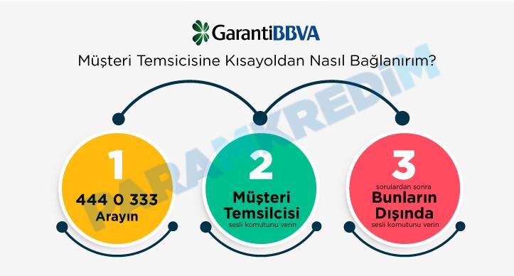 Garanti BBVA Kısayoldan Müşteri Temsilcisine Ulaşma Yolu (DİREKT BAĞLANMA) Garanti Bankası Müşteri Temsilcisine Direk Bağlanma